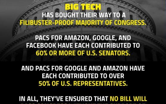 Big Tech Donates to Congress